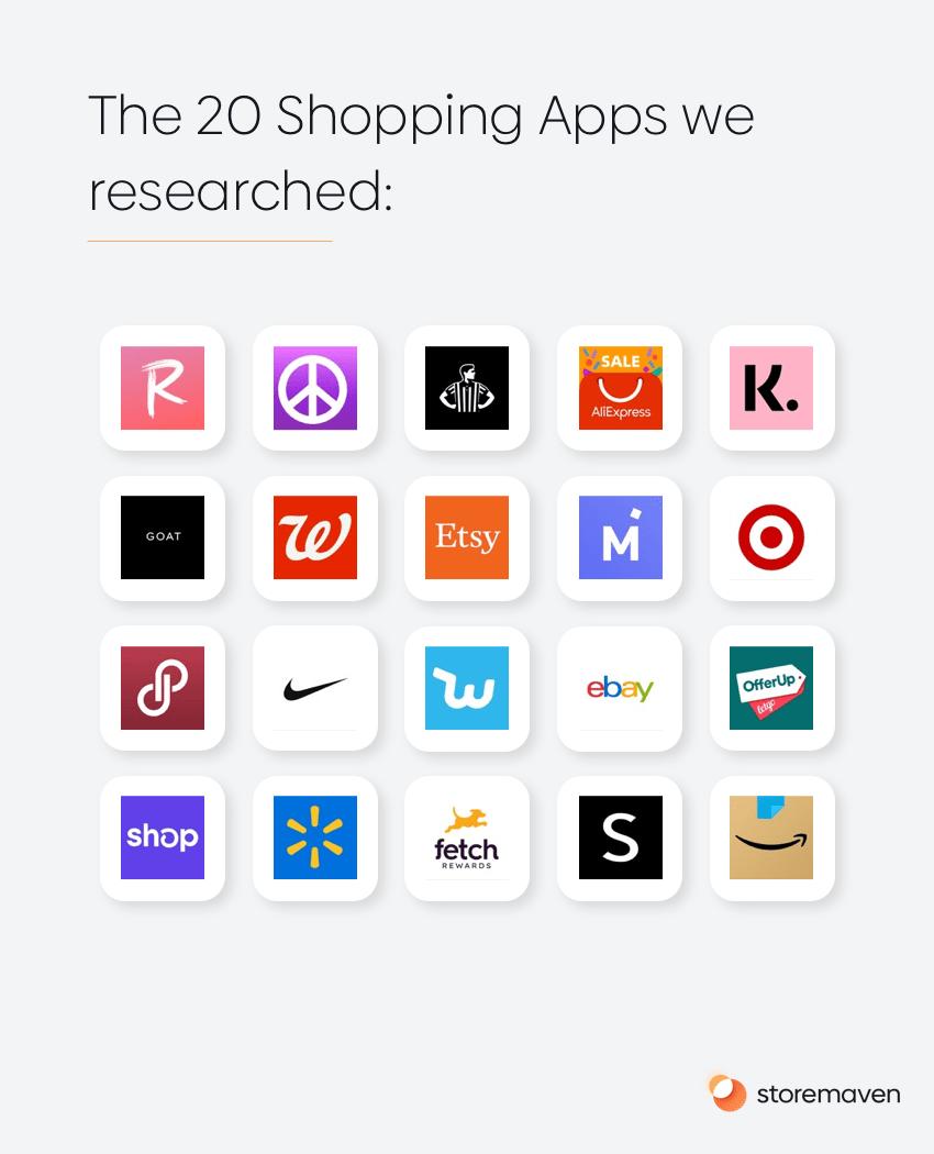 ASO App Store Category Spotlight: Shopping Apps - 1