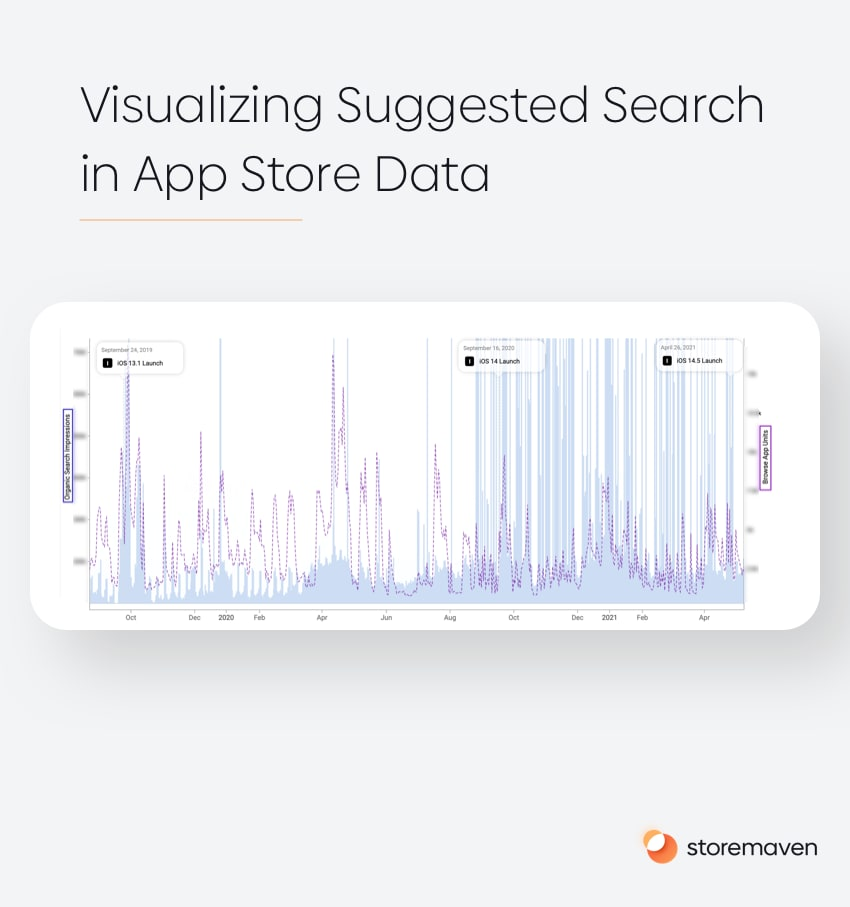 Is the new App Store paid suggested search ad placement worth it? - 3