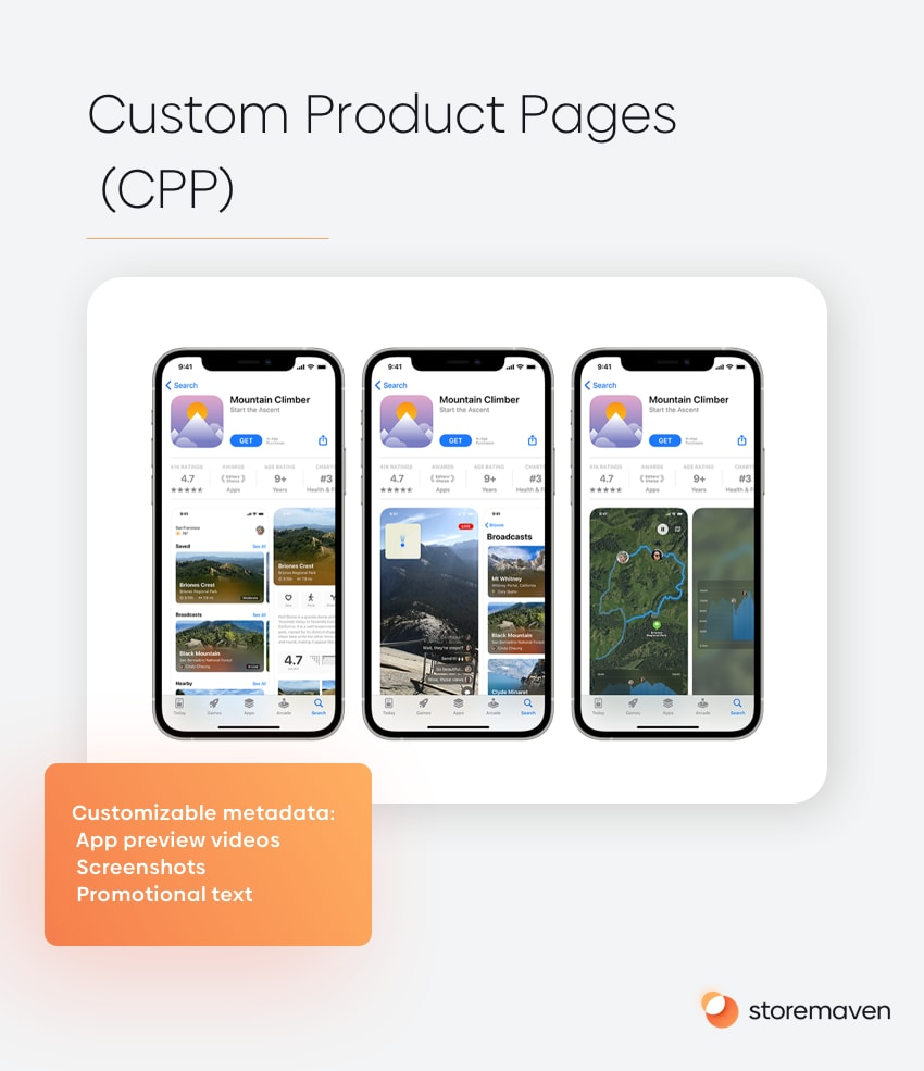 iOS 15 Custom Product Pages visualization