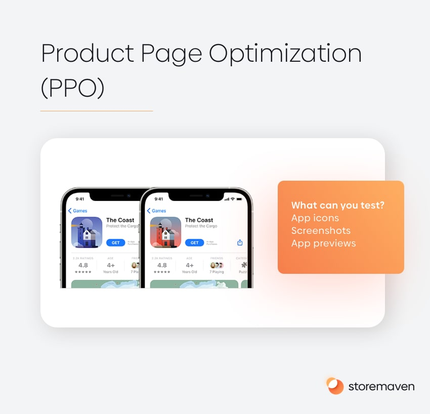 Apple's iOS 15 Product Page Optimization visualization