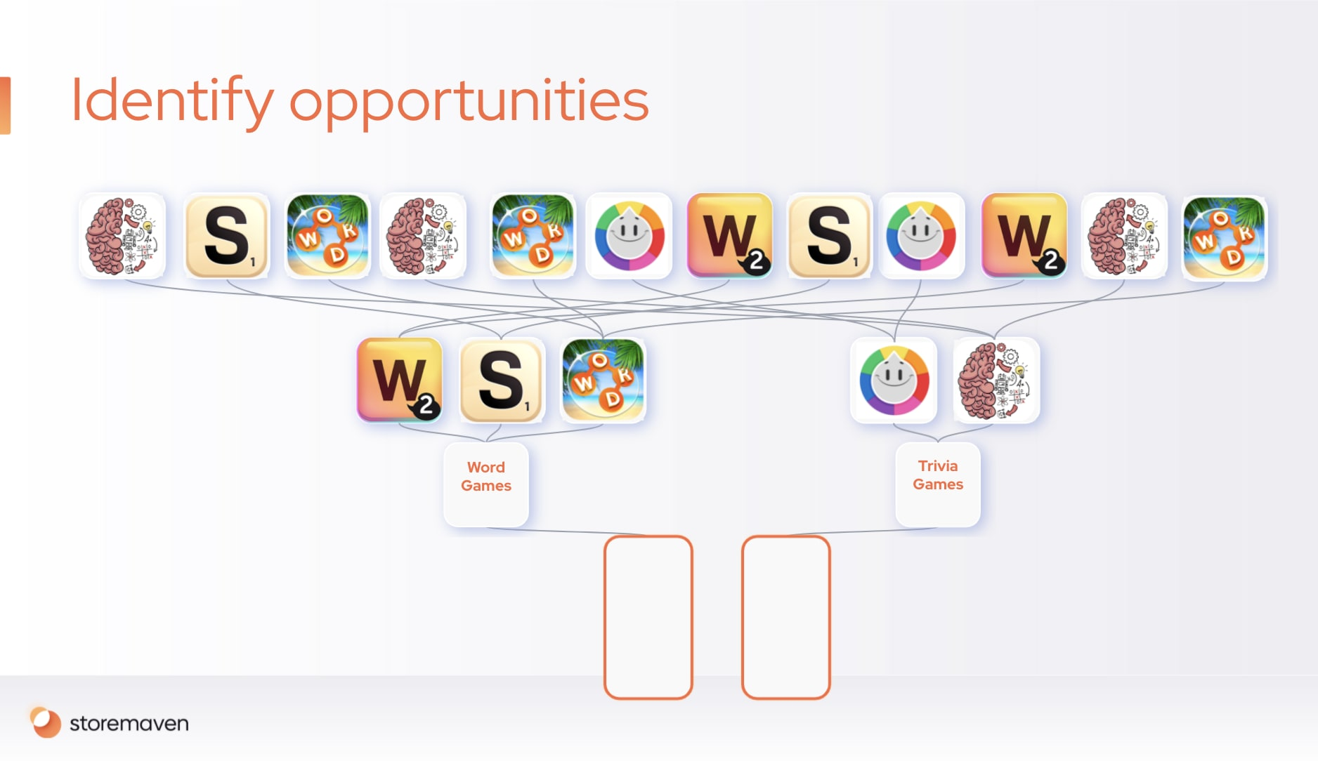 How to Prepare Your Acquisition Strategy for iOS 15 - 4