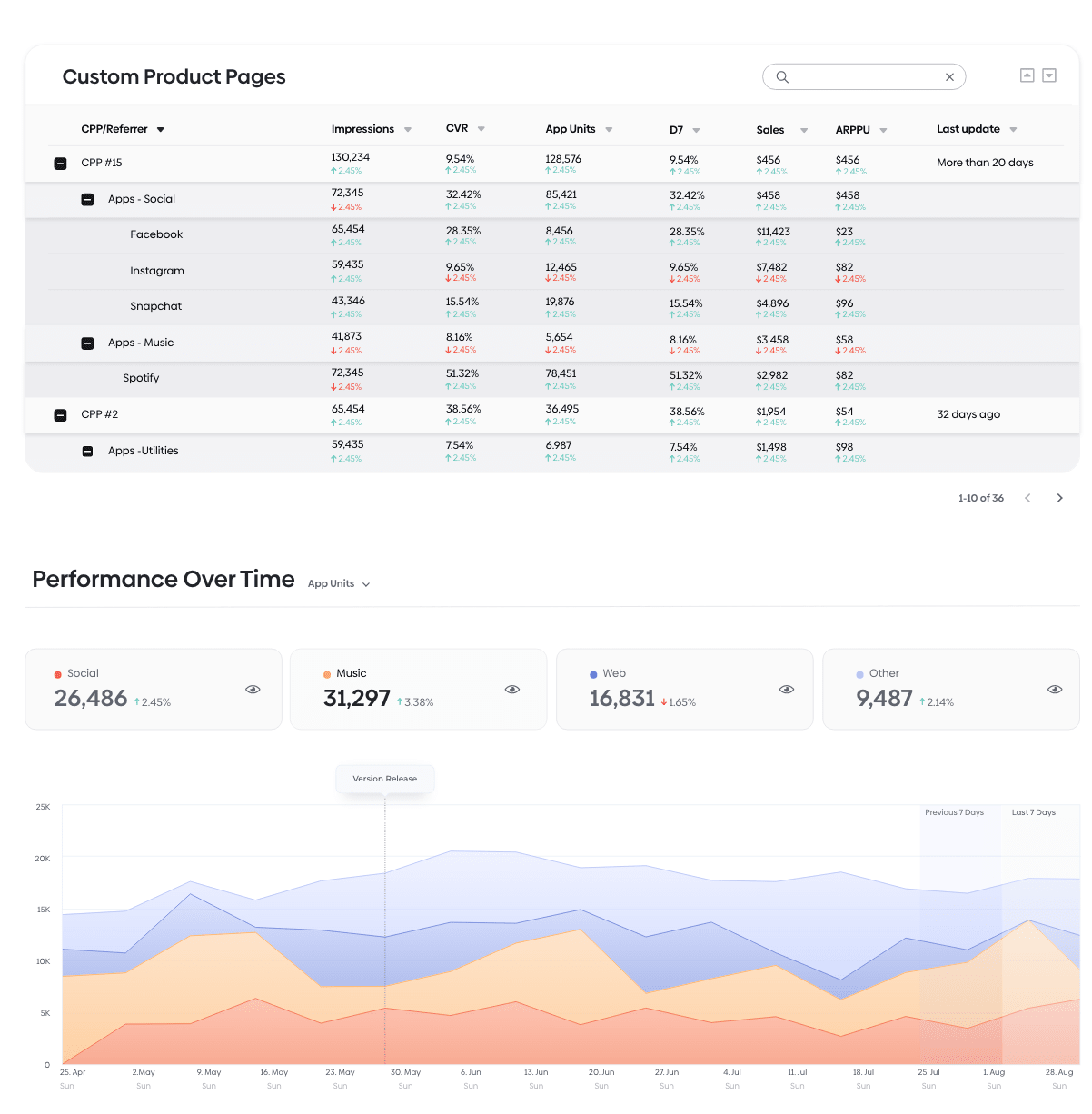 How to Succeed in iOS 15 Using Storemaven's Mobile Growth Intelligence Platform - 3