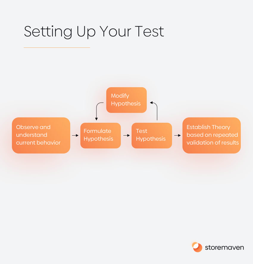 The Beginner's Guide to Incrementality Testing - 1