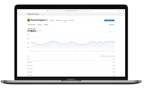 The New 2021 App Store Connect Metrics That Will Help You Better Understand Growth - 2