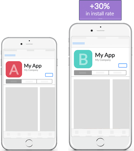 AB test app store creatives
