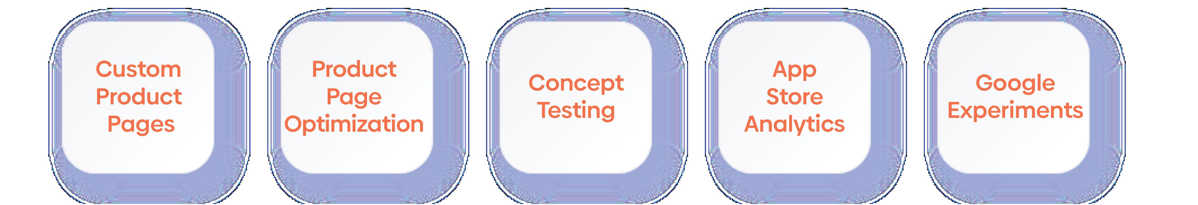 iOS 15 temp - 12