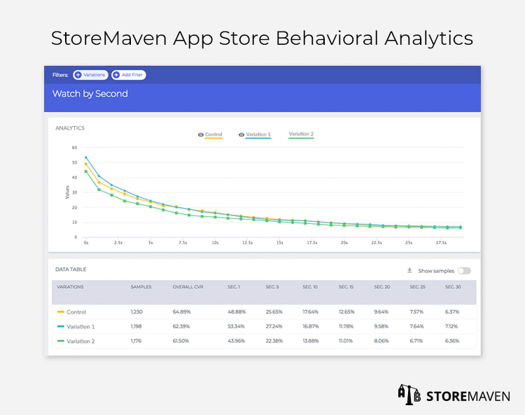 StoreMaven App Store Behavioral Analytics