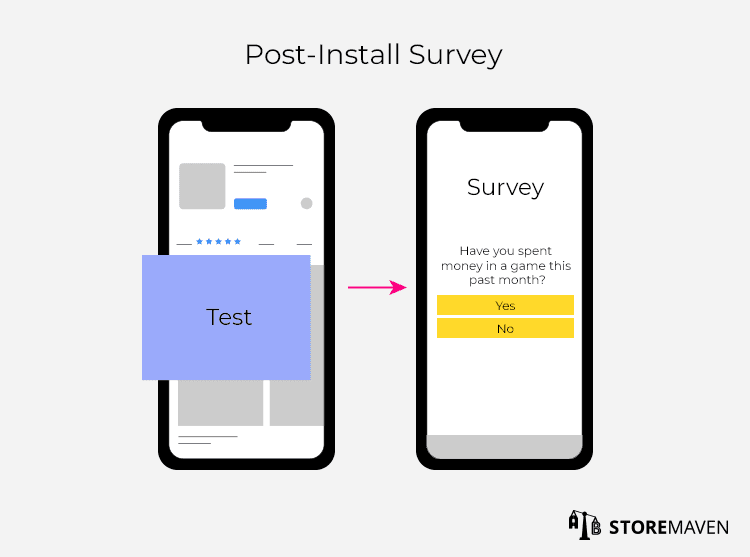 Concept Test Post-Install Survey