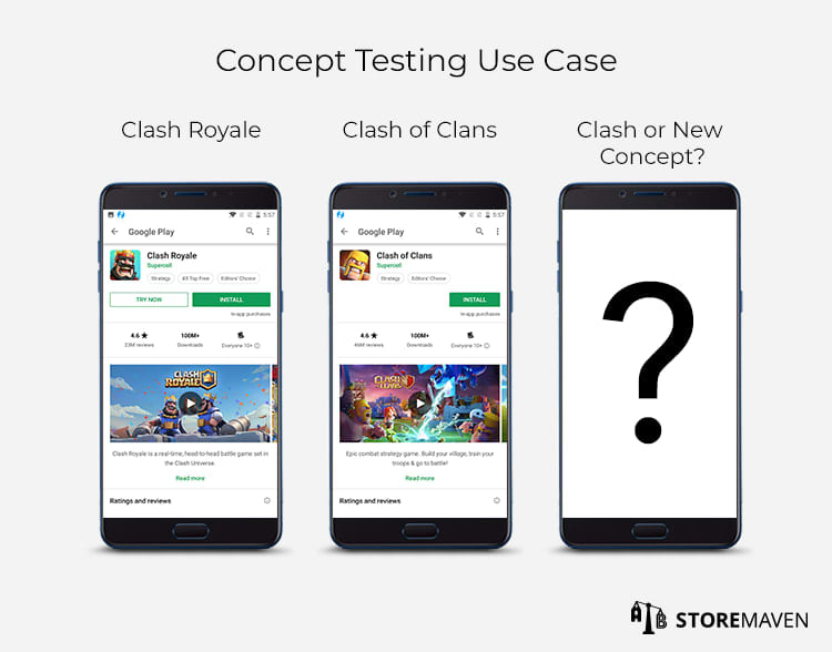 Mobile App Concept Testing Use Case