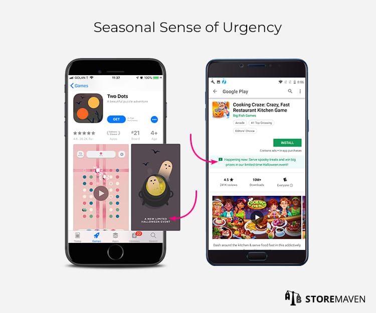 Seasonal Sense of Urgency