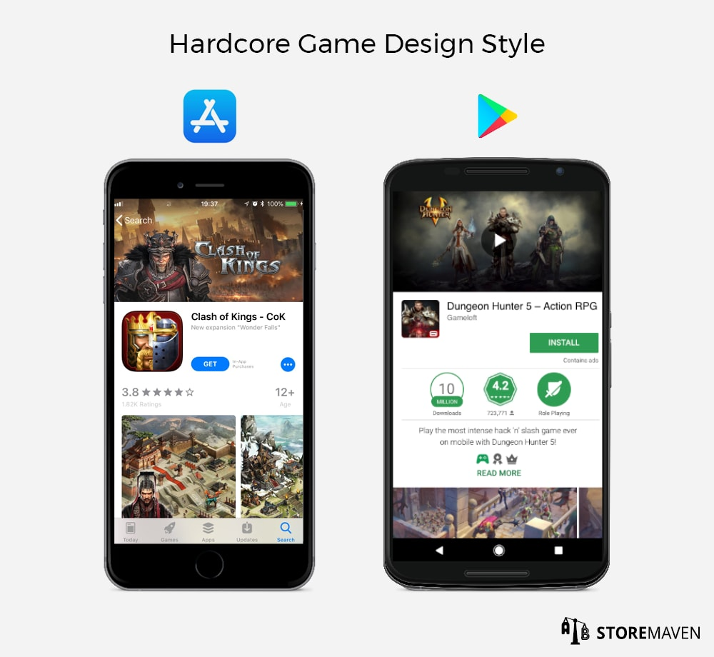 Hardcore Game Design Style