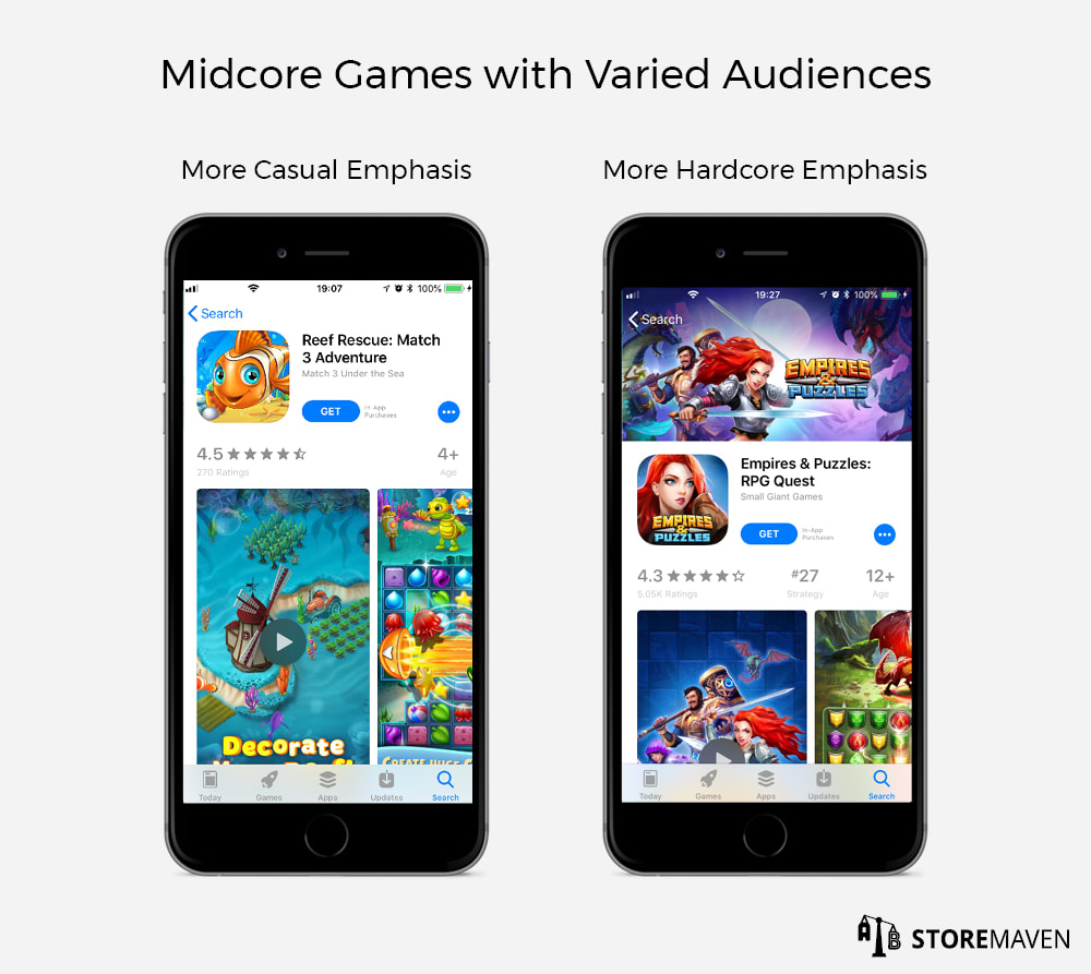 Midcore Game with Varied Audiences