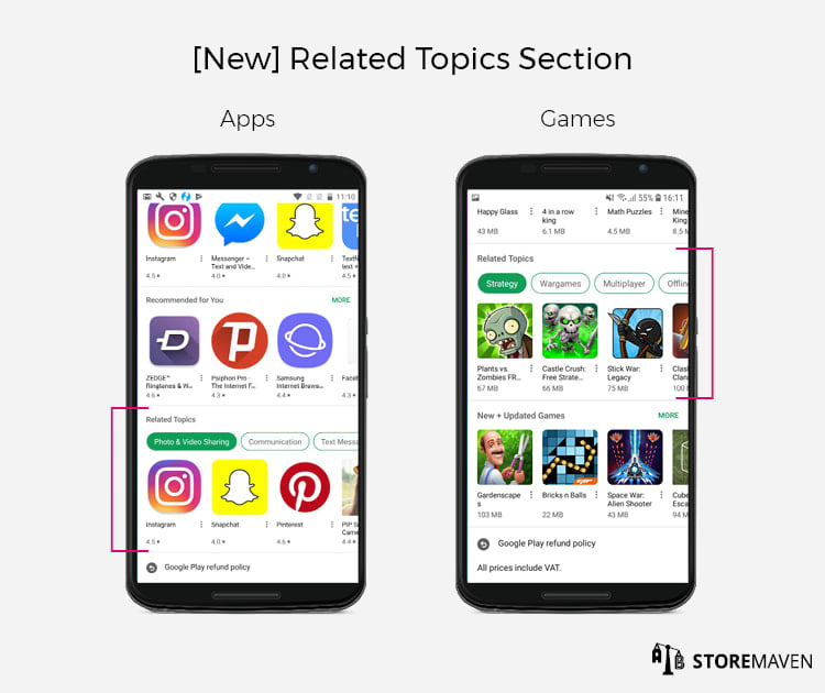 New Google Play Store Listing Design: Related Topics