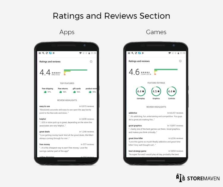 New Google Play Store Listing Design: Ratings and Reviews