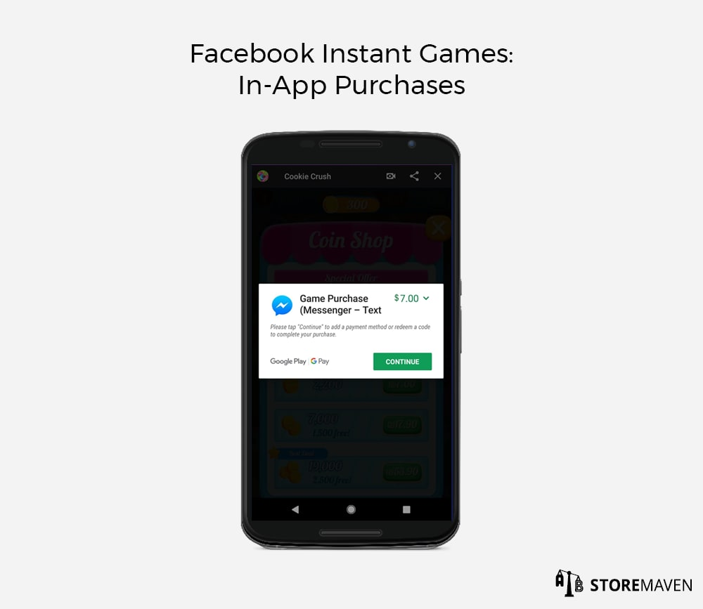 Facebook Instant Games: In-App Purchases