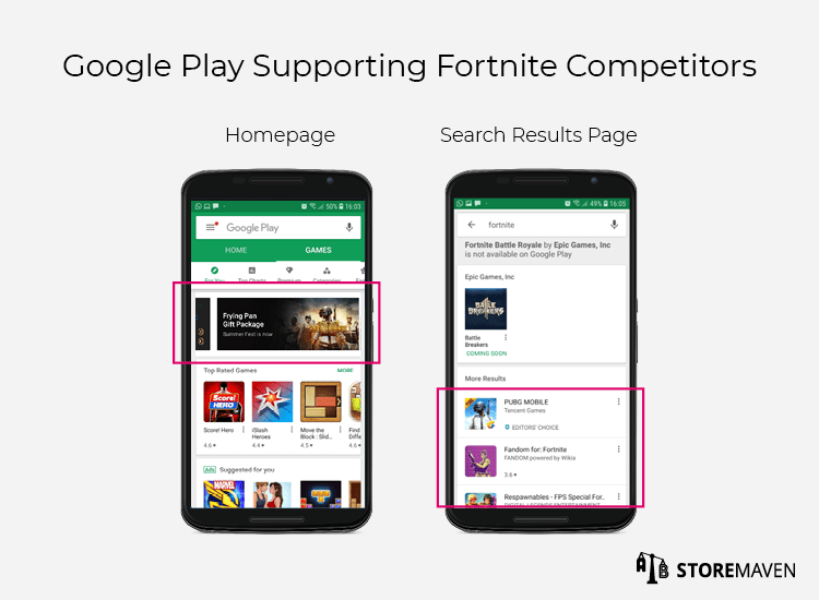 Google Supporting Fortnite's Competitors