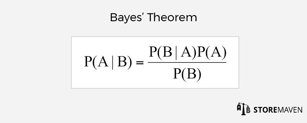 Bayes' Theorem