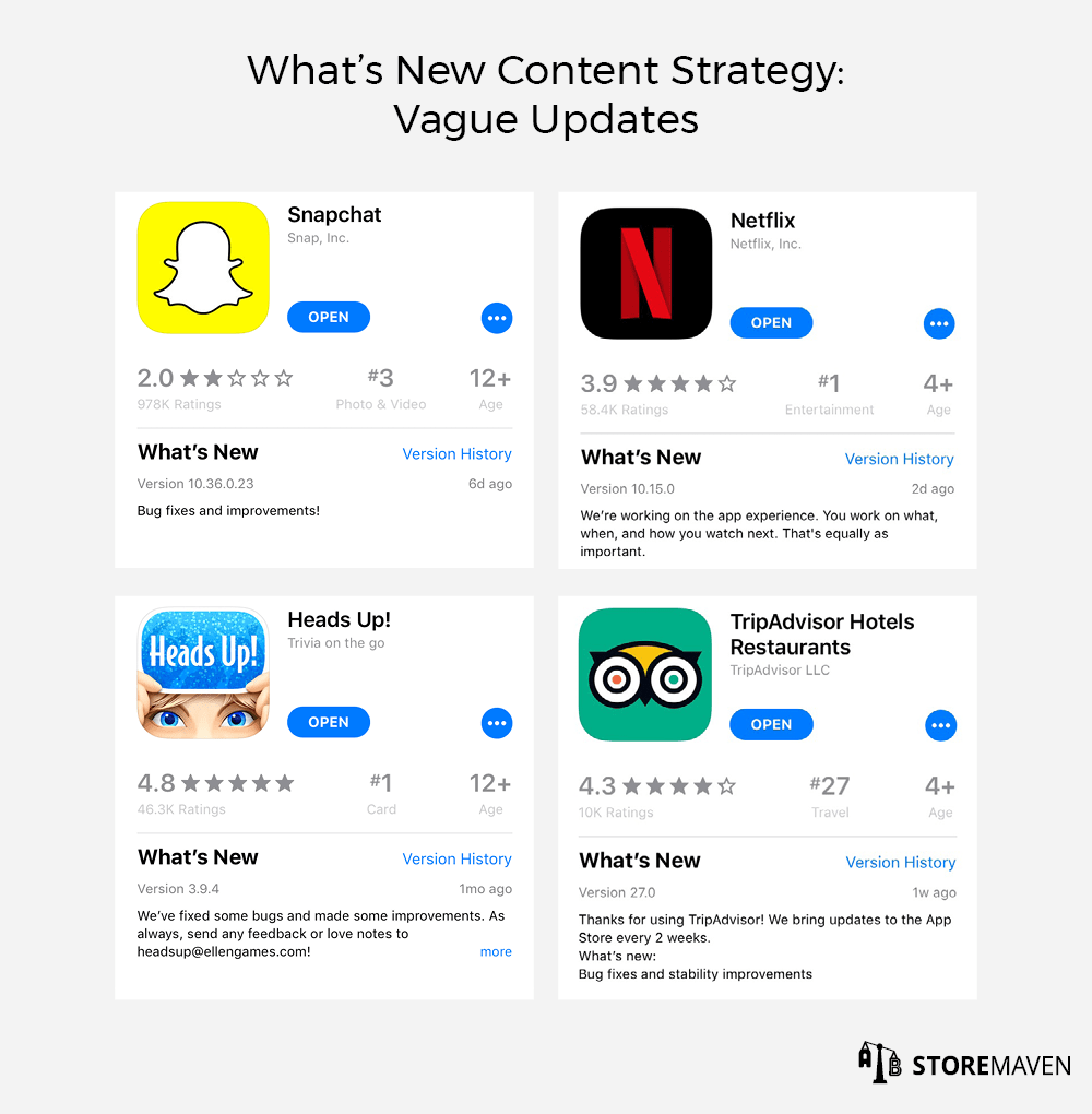 What's New Content Strategy: Vague Updates