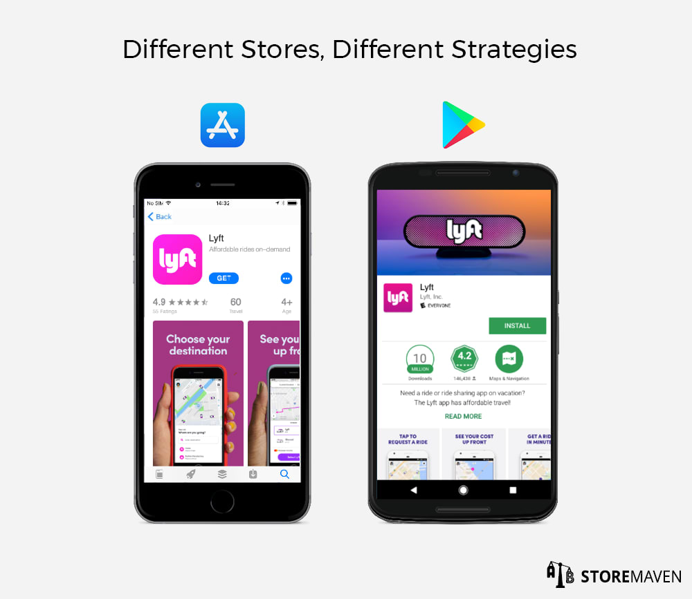 Apple App Store vs. Google Play Store: Different ASO Strategy
