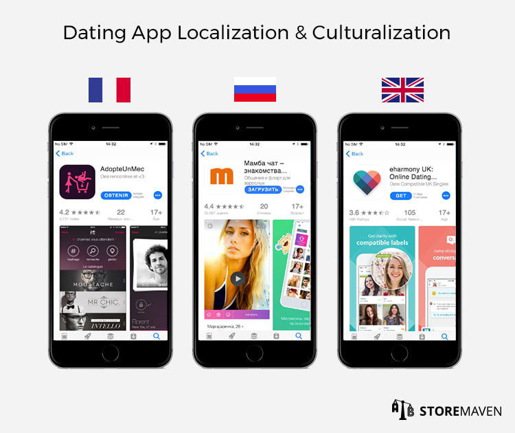 Dating App Localization and Culturalization