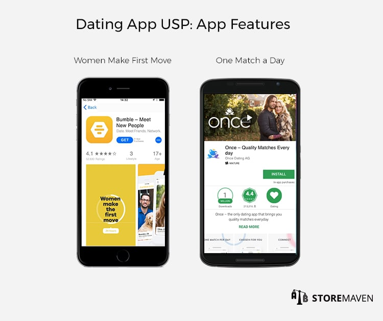 Dating App Unique Selling Proposition (USP): App Features