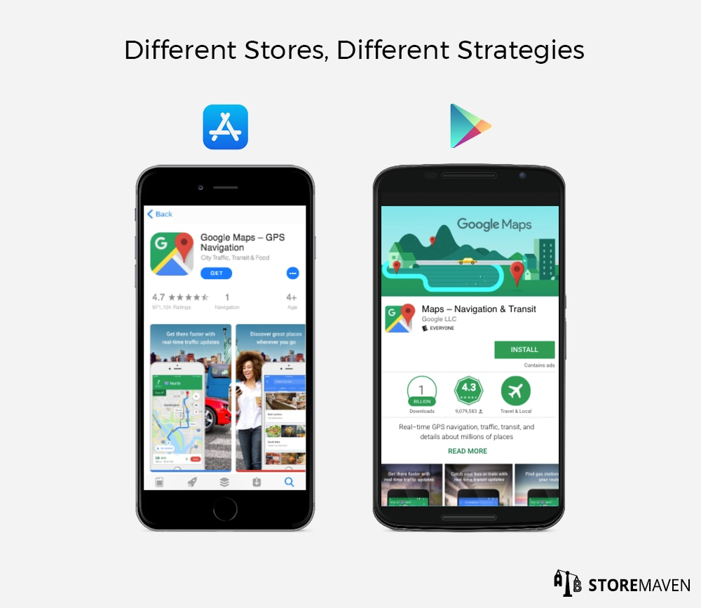 Use different creatives on Apple App Store and Google Play Store