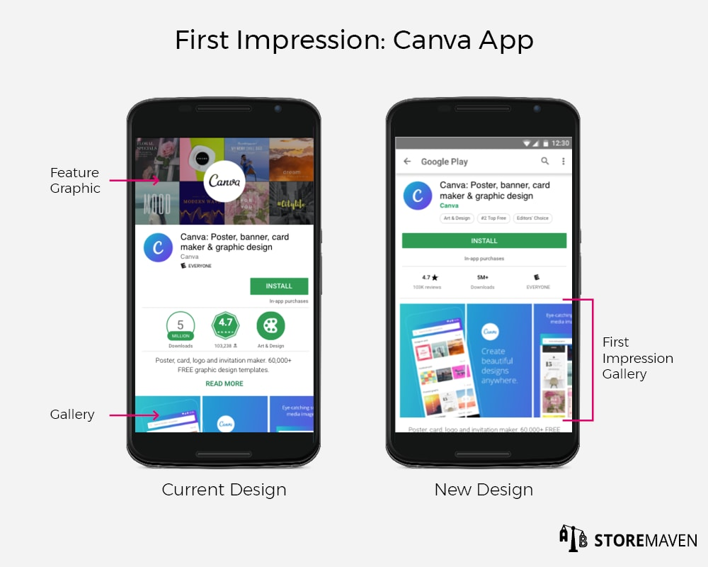 Google Play Store Listing First Impression Frame: Canva App