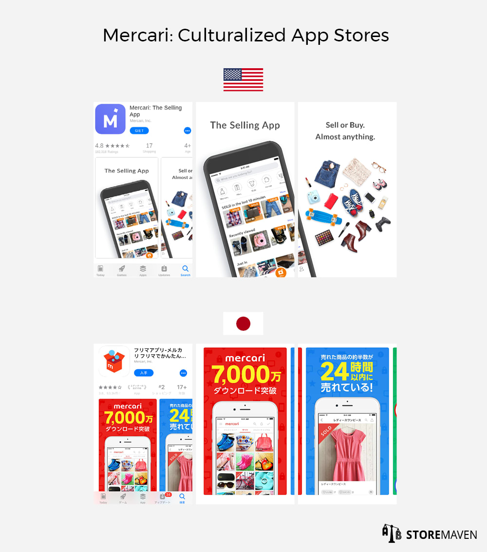 Localized and Culturalized App Stores: Mercari