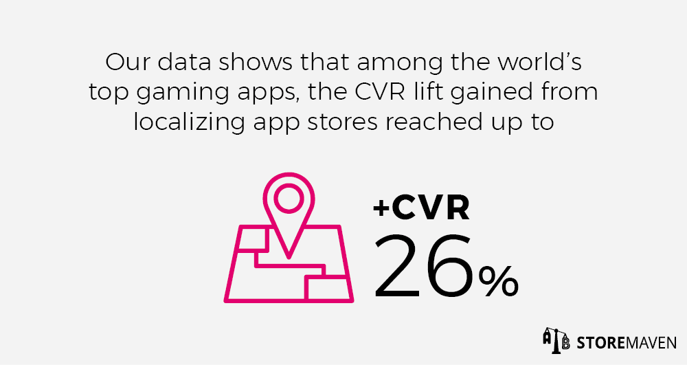 App Store Localization and Culturalization: Potential CVR lift