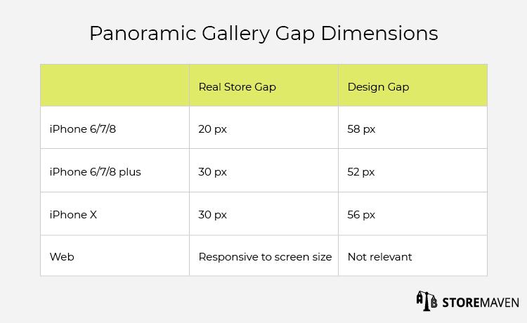 Panoramic Screenshot Gallery Gap Dimensions