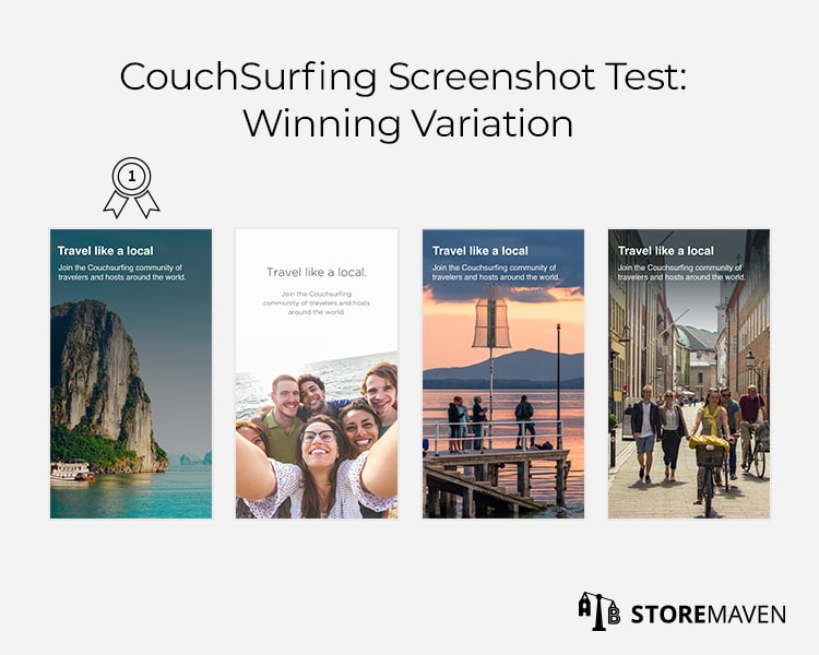 Couchsurfing Google Experiments A/B Test: Results