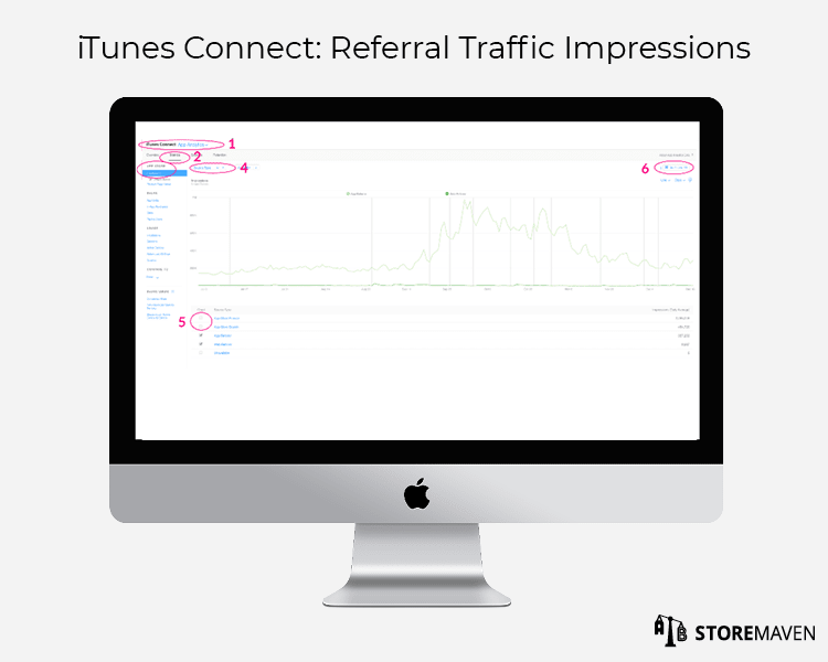 iTunes Connect App Analytics: Referral Traffic Impressions