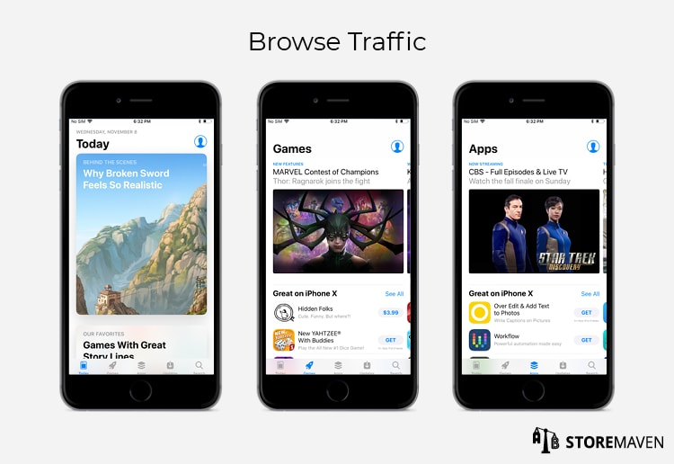Apple App Store: Browse Traffic