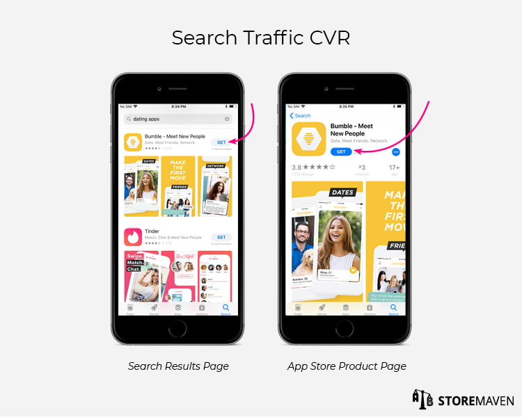 Apple App Store: Search Traffic CVR