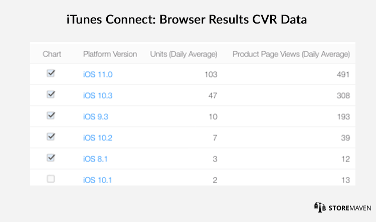 Browse Results CVR Data