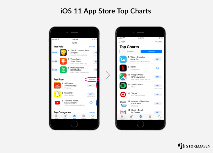 iOS 11 App Store Top Charts