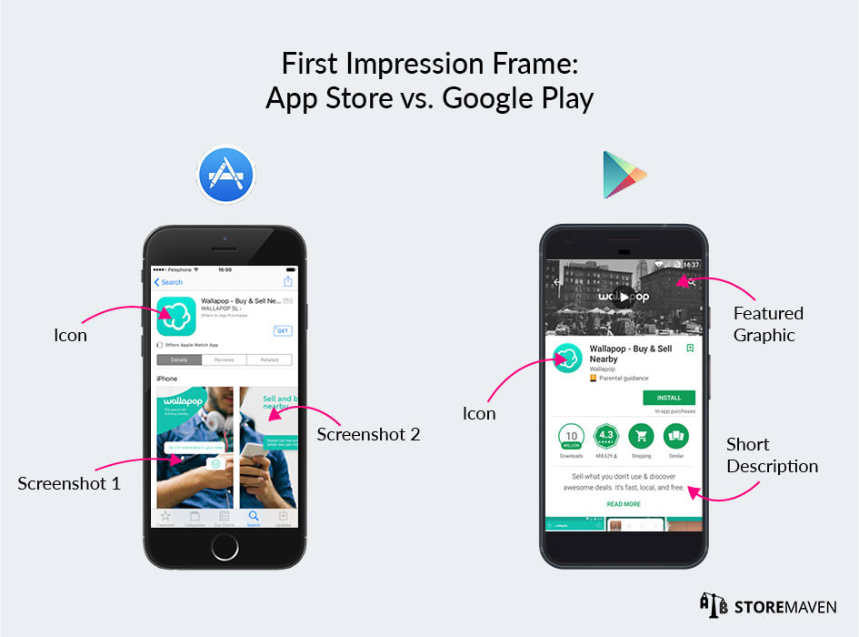 First Impression Frame: App Store vs. Google Play