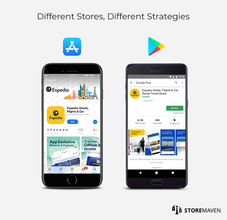 Apple App Store and Google Play Store: Different App Store Optimization (ASO) Strategies