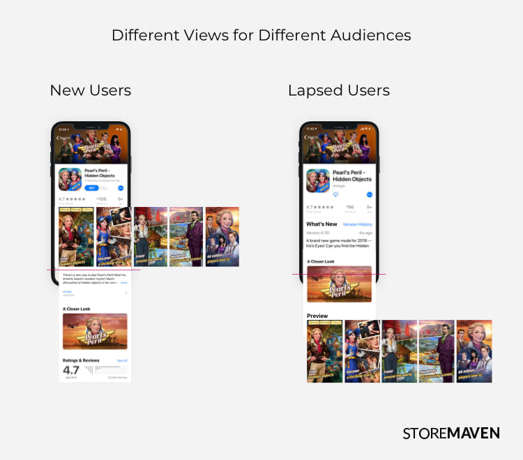 Different views in app store between new and lapsed users, ASO testing case study