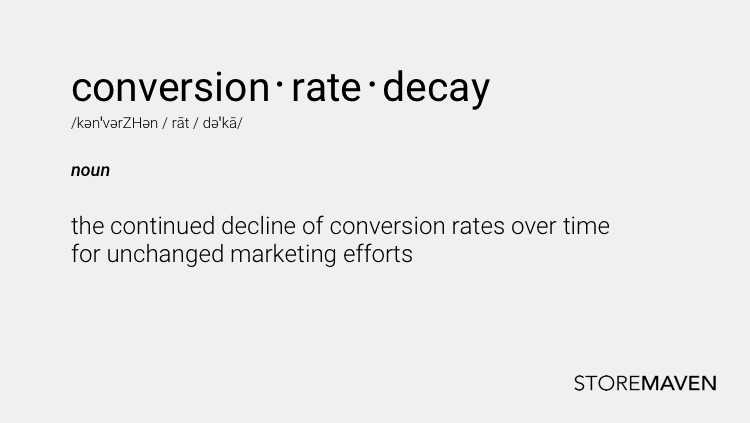 Definition of conversion rate decay