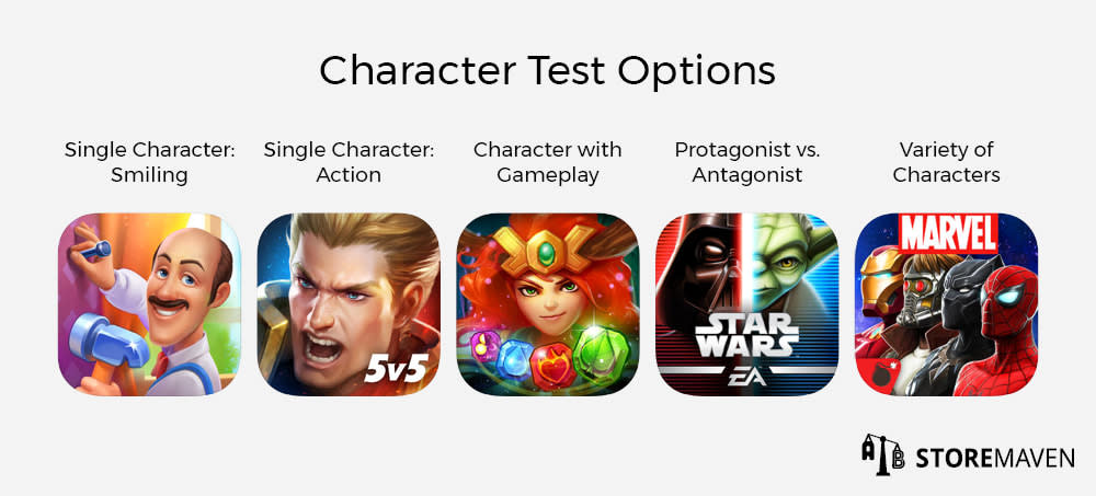 Character Test Options