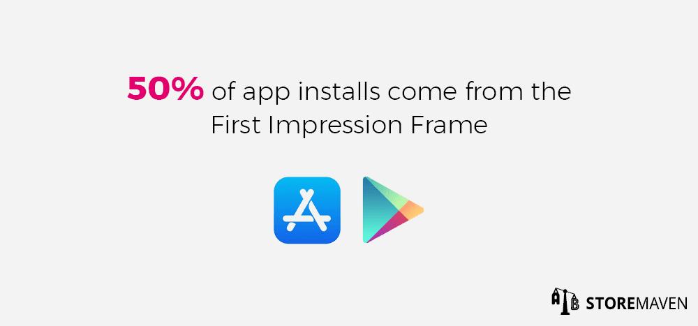 App Store first impression statistics.