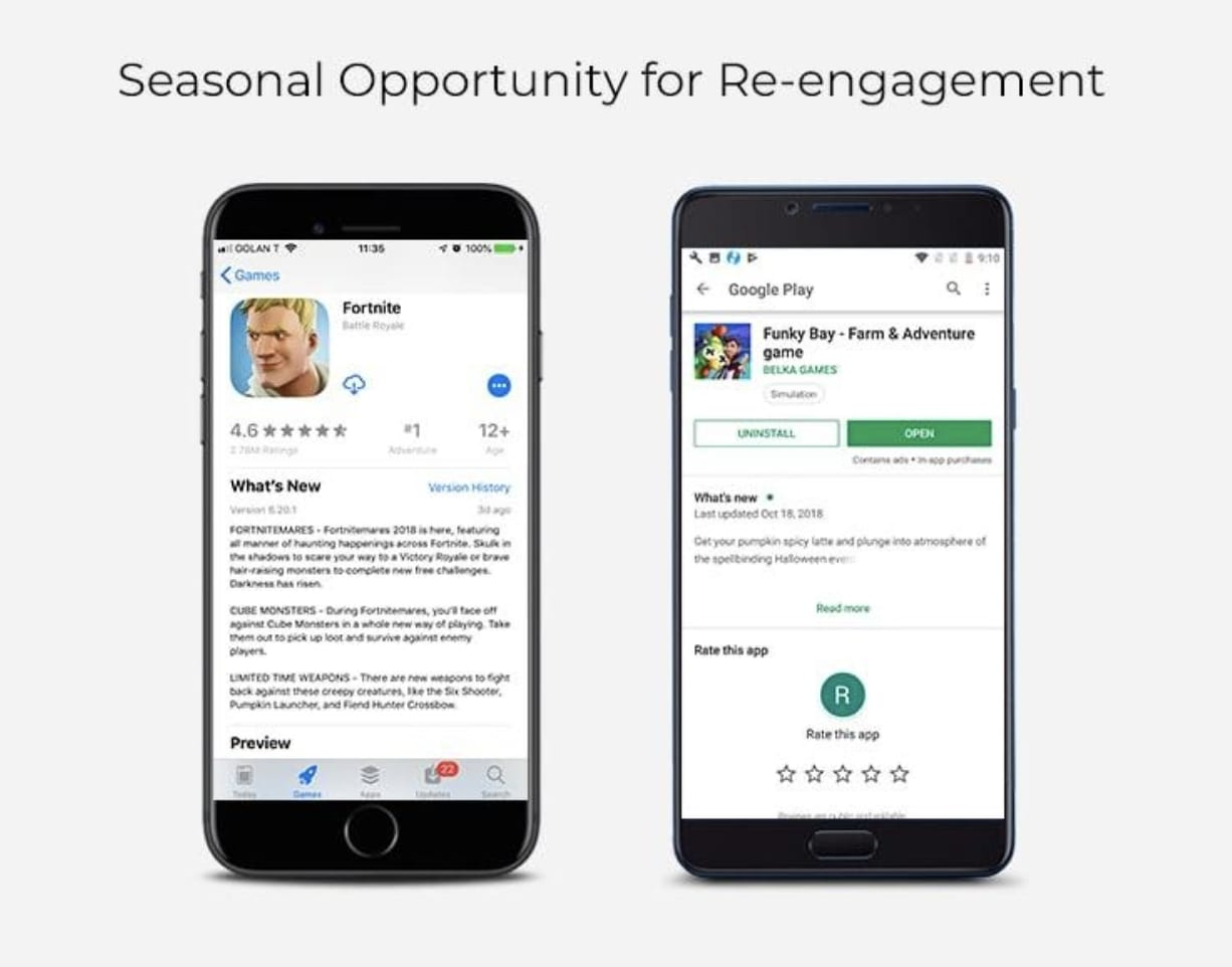 Seasonal Opportunity for Re-engagement