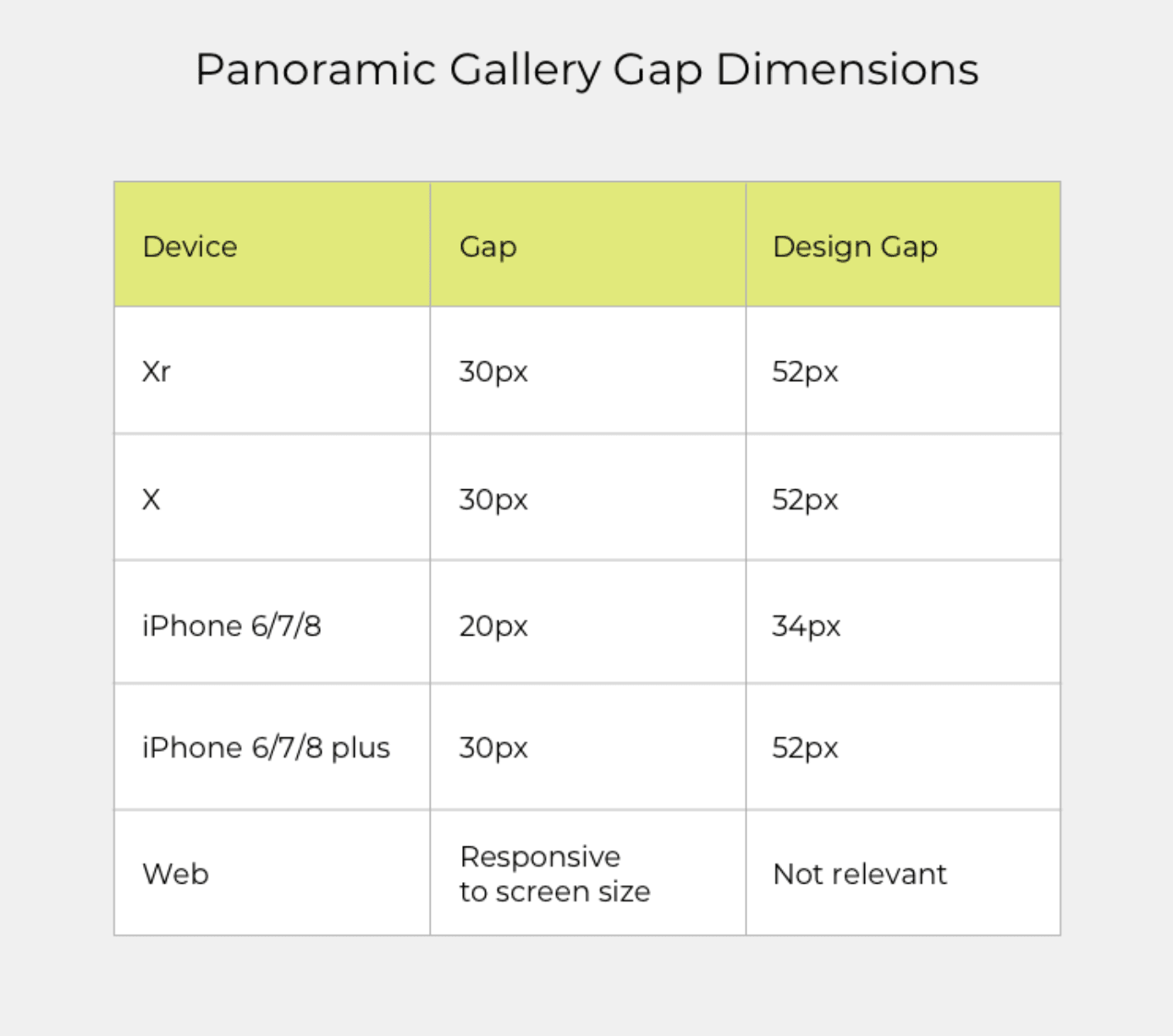 How to Design a Panoramic Screenshot Gallery on Apple App Store - 4