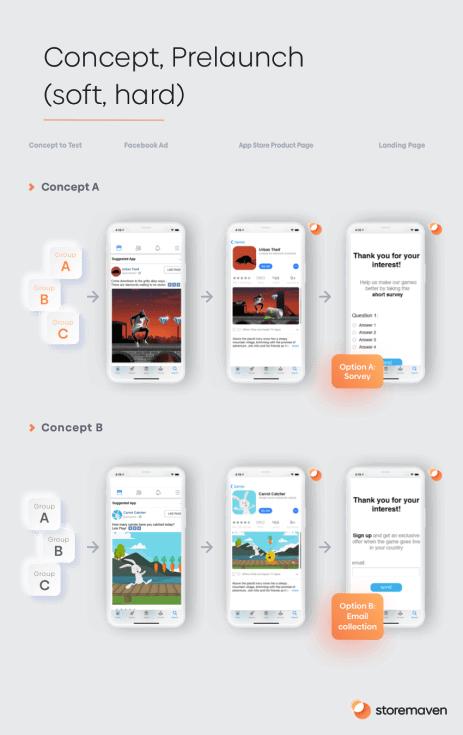 App Store Pre-Launch - 1