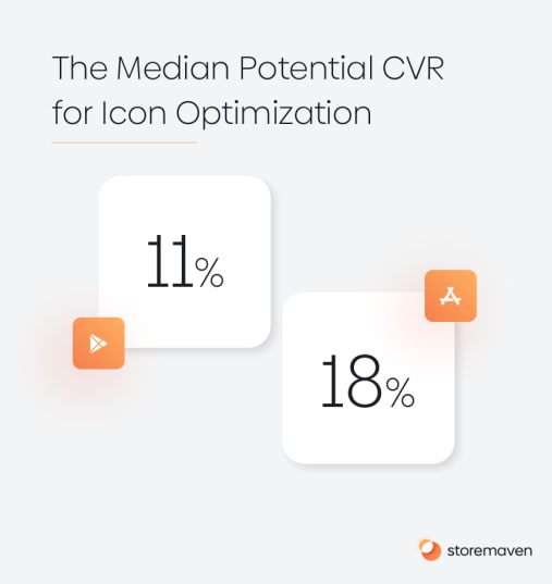 The Complete App Store Optimization (ASO) Guide (2020) - 10