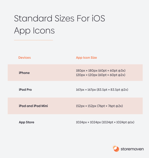 Standard Size For IOS App Icons
