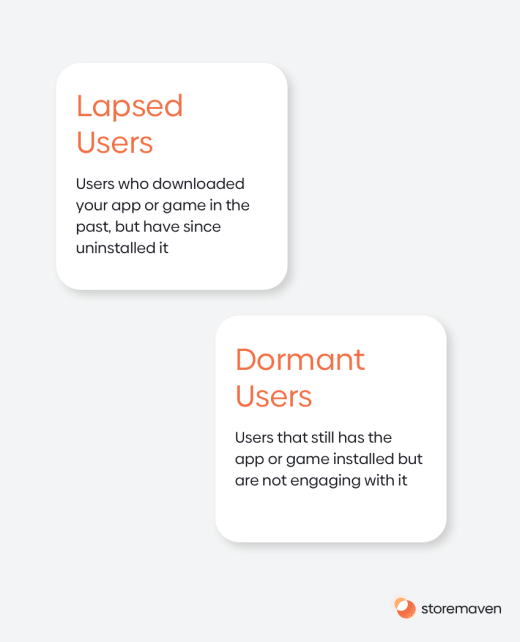 Bringing Back Your Lapsed Users with a Robust Re-engagement Strategy - 1