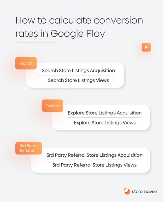 App Conversion Rate Benchmarks - App Store & Google Play (2020) - 2