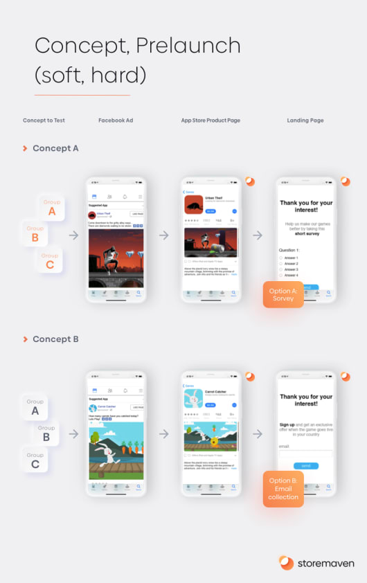 The Complete App Store Optimization (ASO) Guide (2020) - 28